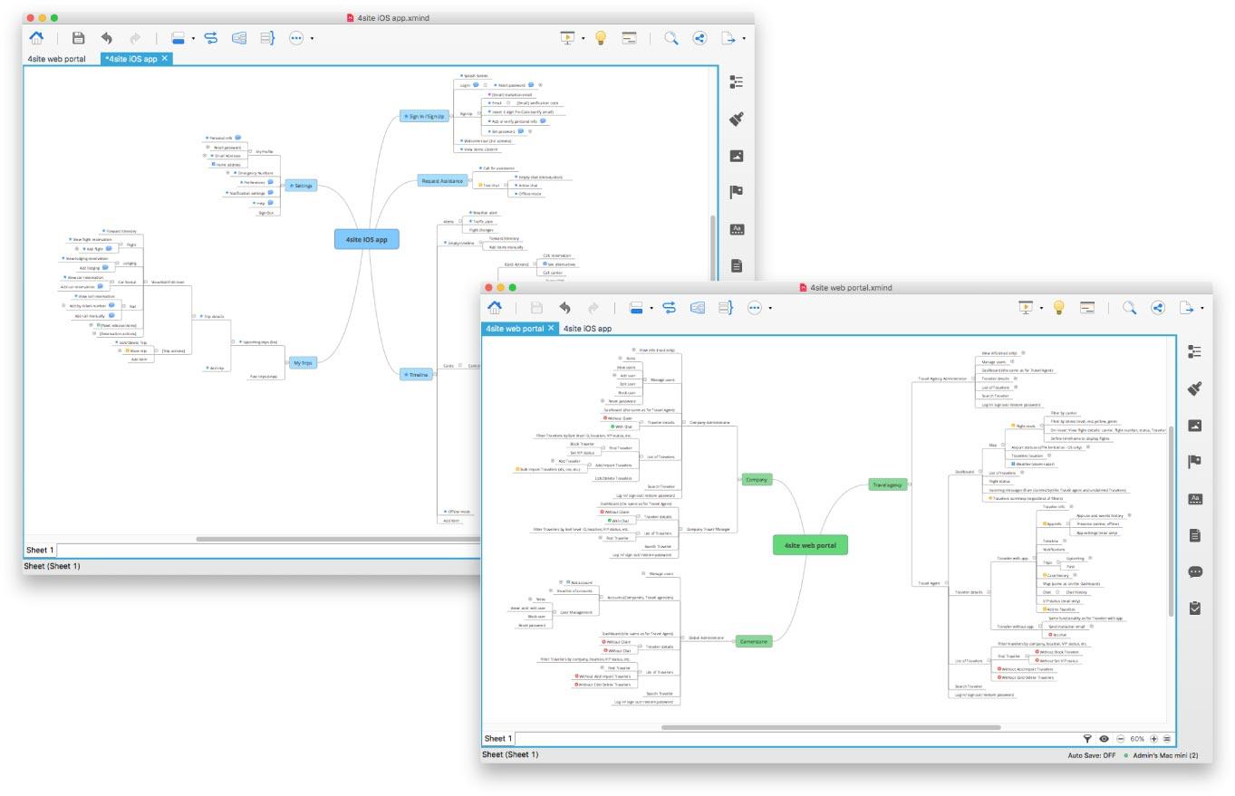 نقشهی ذهنی برای وبسایت و اپ IOS سیستمهای اطلاعاتی کورنرستون